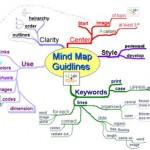 MindMapGuidlines