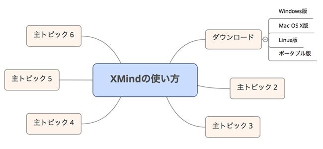 xmind14