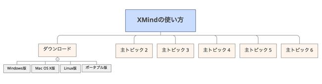 xmind16